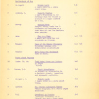 """Bibliography for """"Vermont's Response,"""" 1968"""